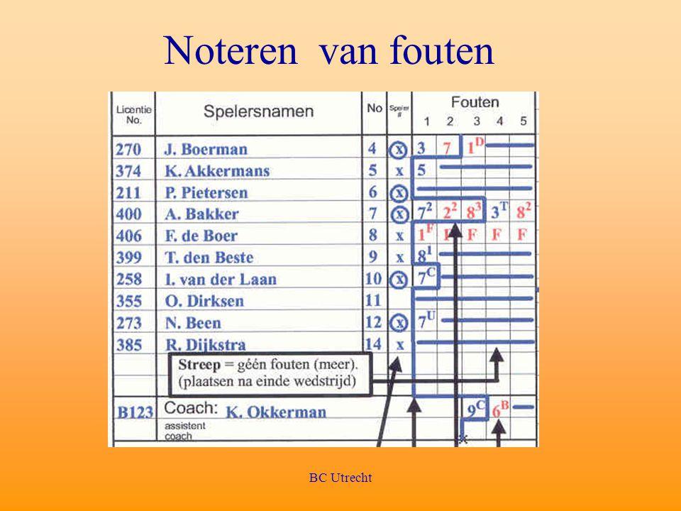 Noteren van fouten BC Utrecht