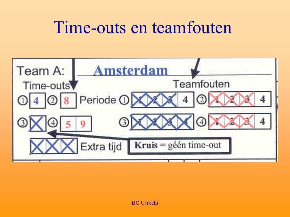 Time-outs en teamfouten