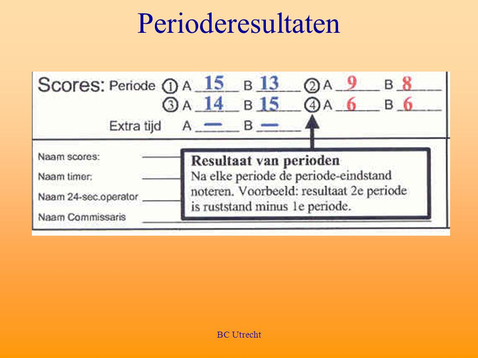 Perioderesultaten BC Utrecht