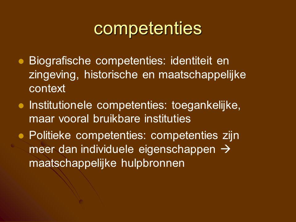 competenties Biografische competenties: identiteit en zingeving, historische en maatschappelijke context.