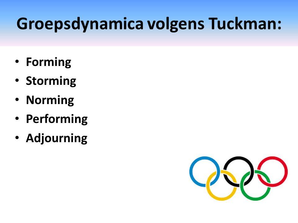 Groepsdynamica volgens Tuckman: