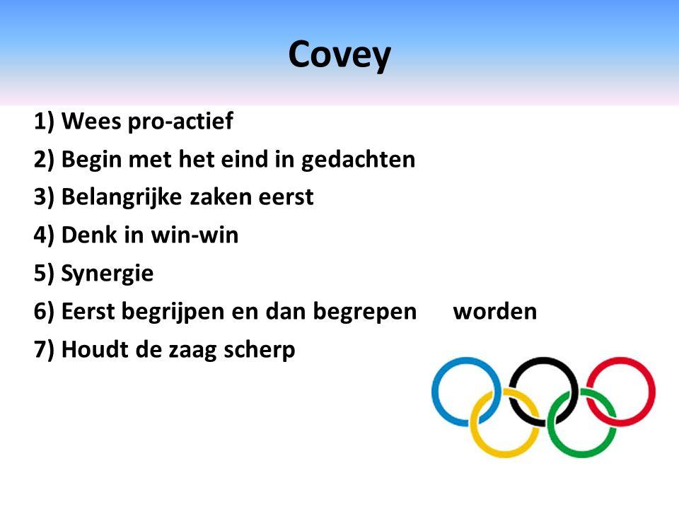 Covey 1) Wees pro-actief 2) Begin met het eind in gedachten