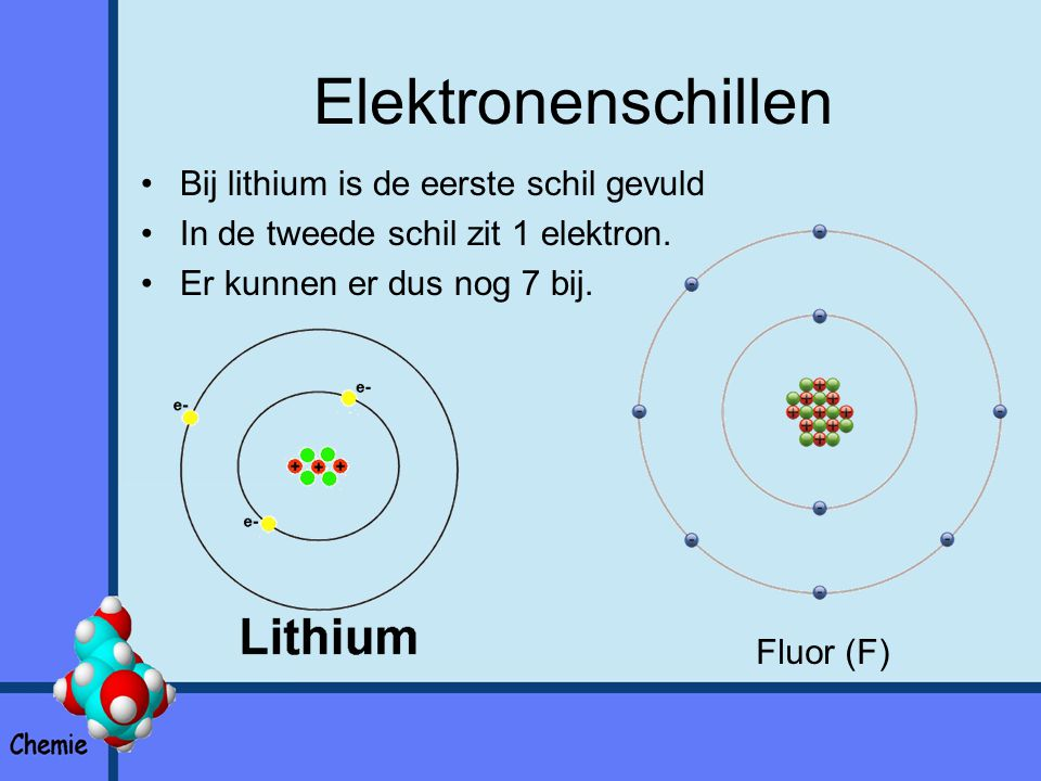 Elektronenschillen Bij lithium is de eerste schil gevuld