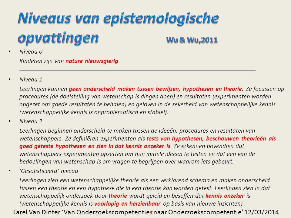 Niveaus van epistemologische opvattingen Wu & Wu,2011