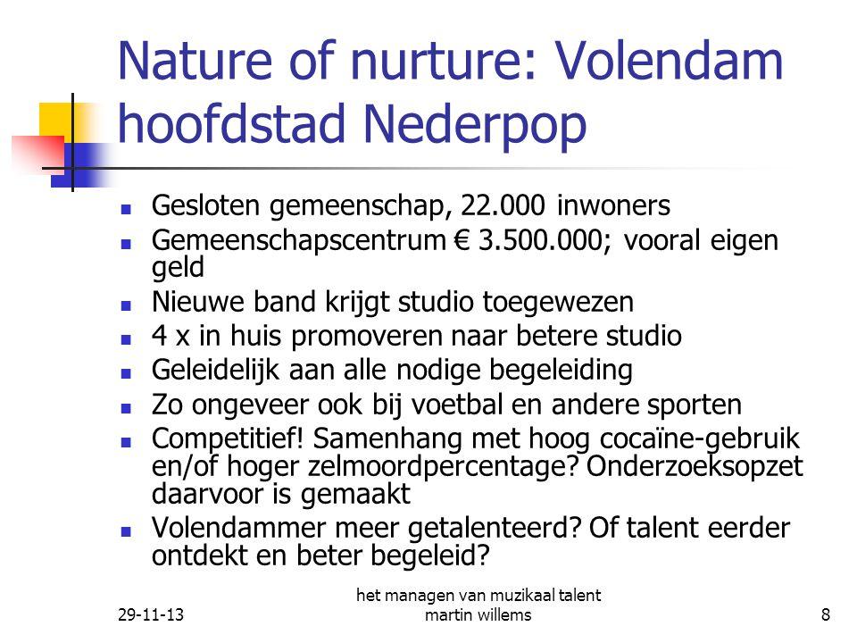 Nature of nurture: Volendam hoofdstad Nederpop
