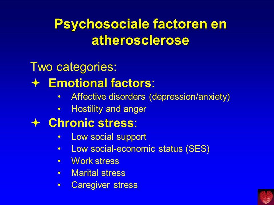 Psychosociale factoren en atherosclerose