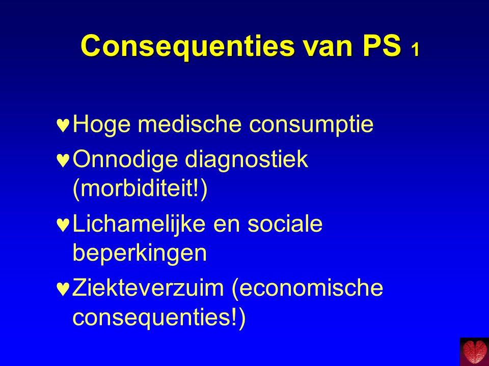 Consequenties van PS 1 Hoge medische consumptie