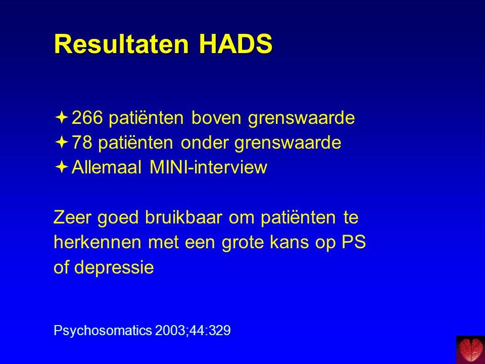 Resultaten HADS 266 patiënten boven grenswaarde