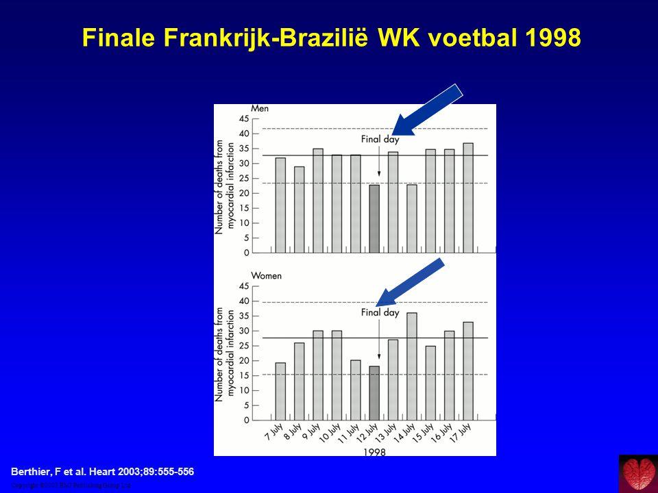 Finale Frankrijk-Brazilië WK voetbal 1998
