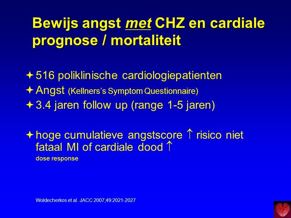 Bewijs angst met CHZ en cardiale prognose / mortaliteit