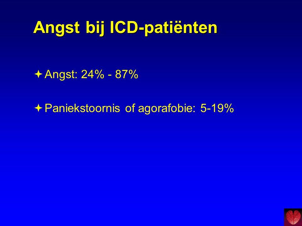 Angst bij ICD-patiënten