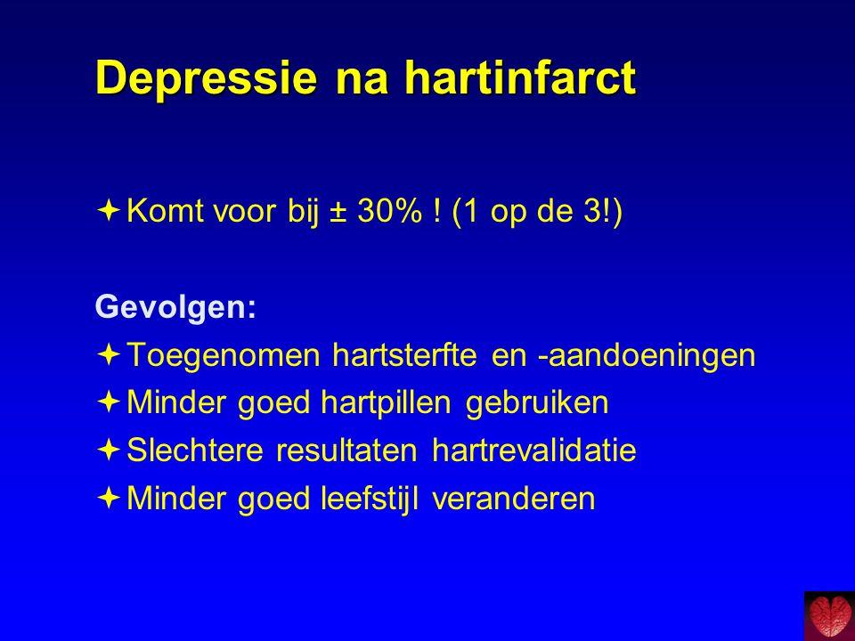 Depressie na hartinfarct