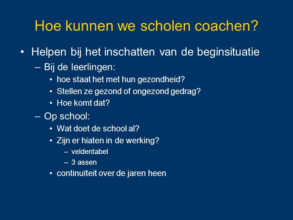 Hoe kunnen we scholen coachen