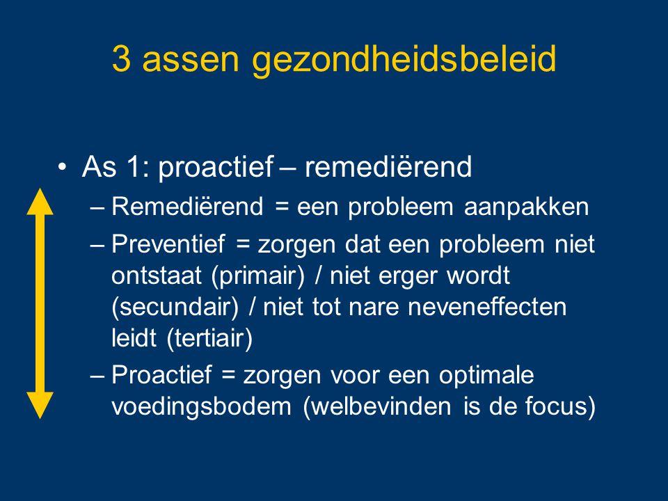 3 assen gezondheidsbeleid