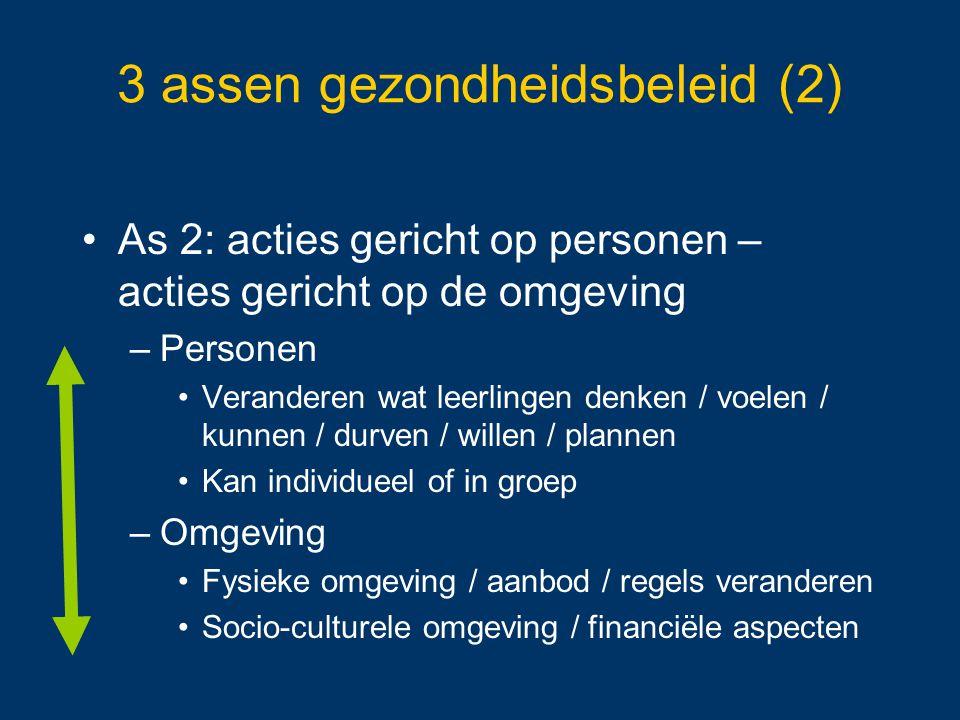 3 assen gezondheidsbeleid (2)