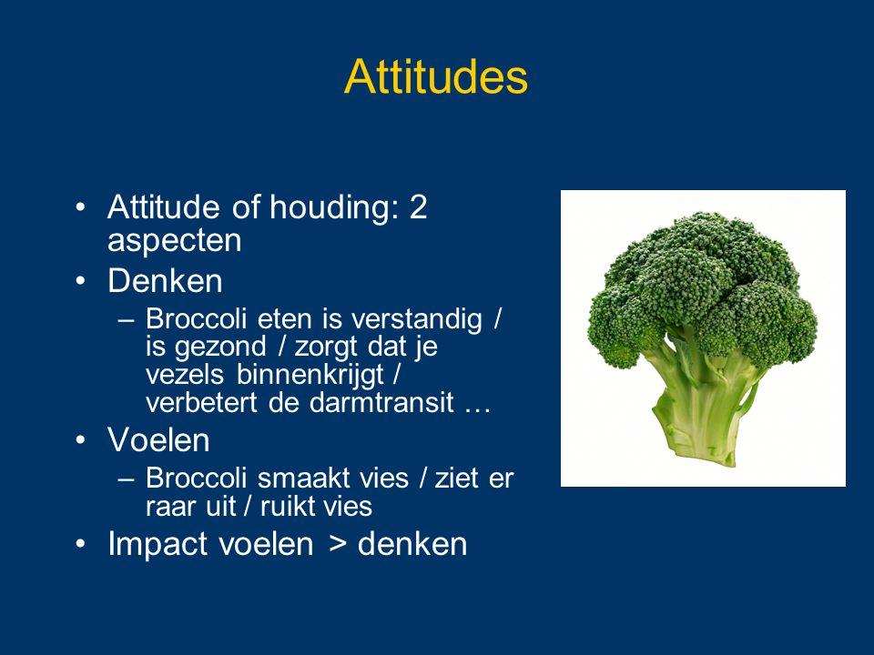 Attitudes Attitude of houding: 2 aspecten Denken Voelen