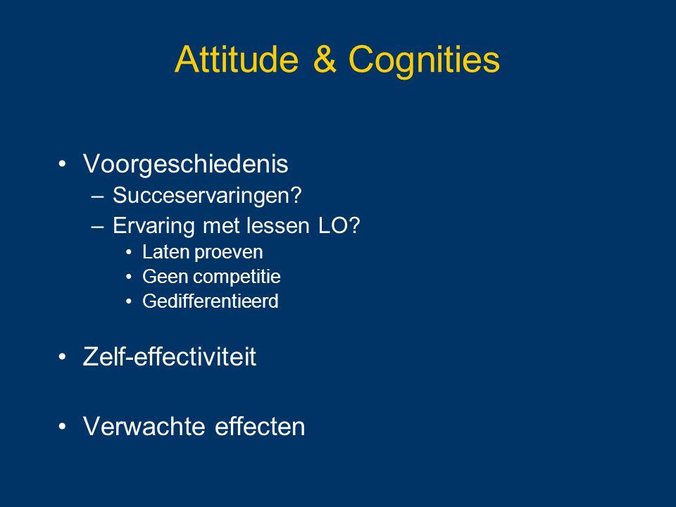 Attitude & Cognities Voorgeschiedenis Zelf-effectiviteit