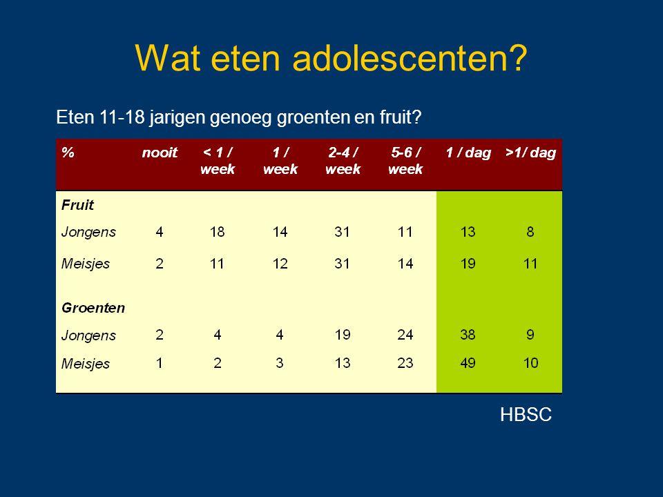 Wat eten adolescenten Eten 11-18 jarigen genoeg groenten en fruit