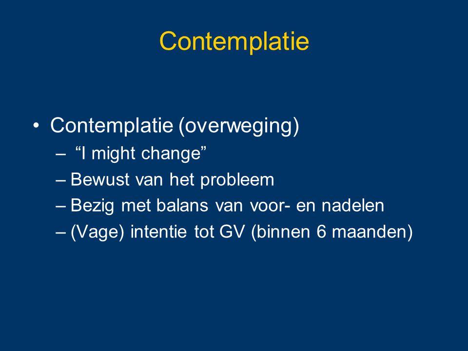 Contemplatie Contemplatie (overweging) I might change