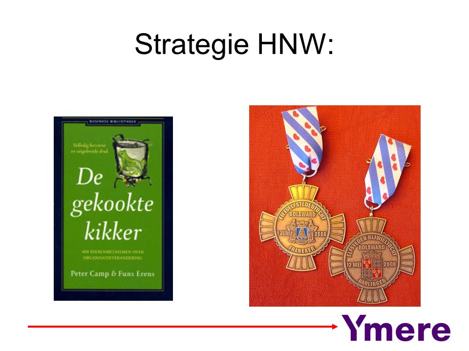Strategie HNW: