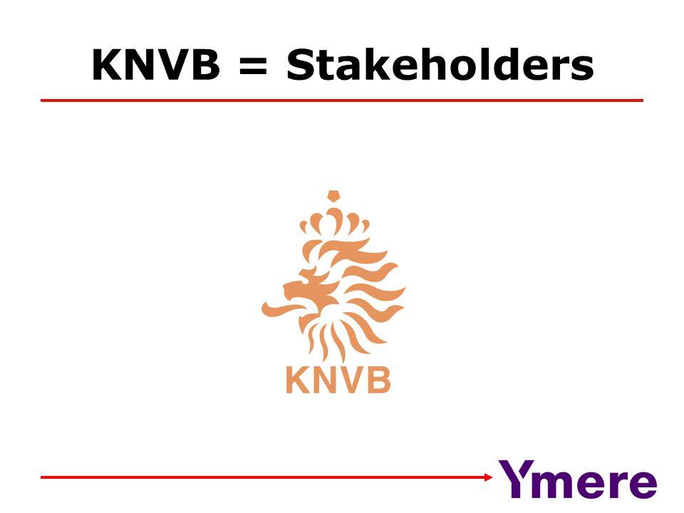 KNVB = Stakeholders Degenen die het speelveld bepalen en managen: Aedes, RvC, Politiek, Overheden, etc.