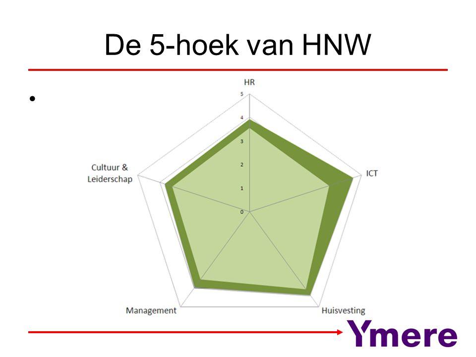 De 5-hoek van HNW