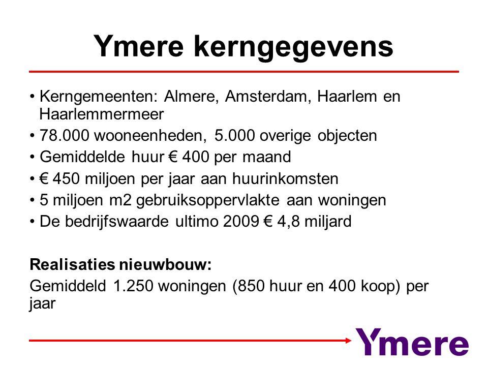 Ymere kerngegevens Kerngemeenten: Almere, Amsterdam, Haarlem en Haarlemmermeer. 78.000 wooneenheden, 5.000 overige objecten.