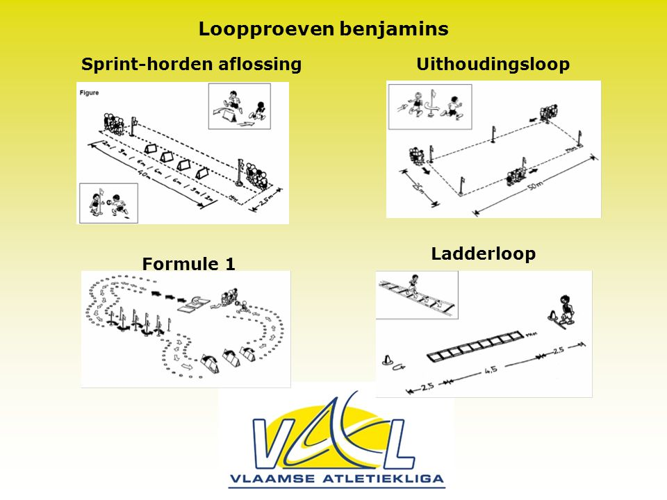 Loopproeven benjamins Sprint-horden aflossing