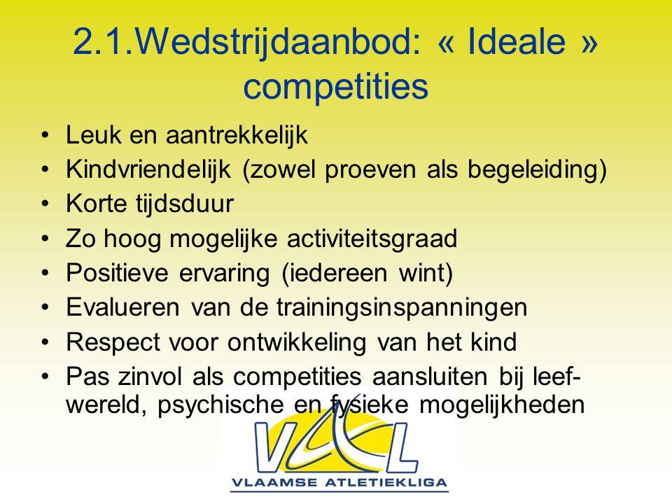 2.1.Wedstrijdaanbod: « Ideale » competities