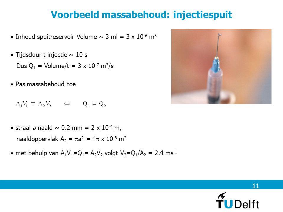 Voorbeeld massabehoud: injectiespuit