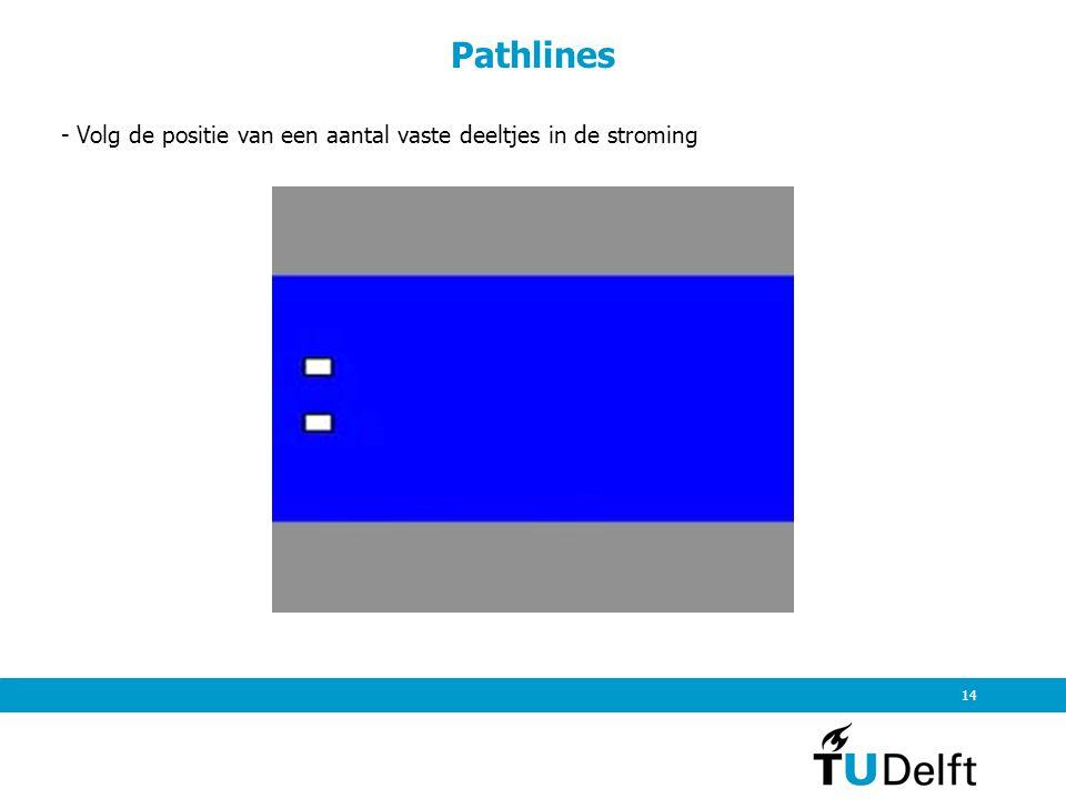 Pathlines - Volg de positie van een aantal vaste deeltjes in de stroming.