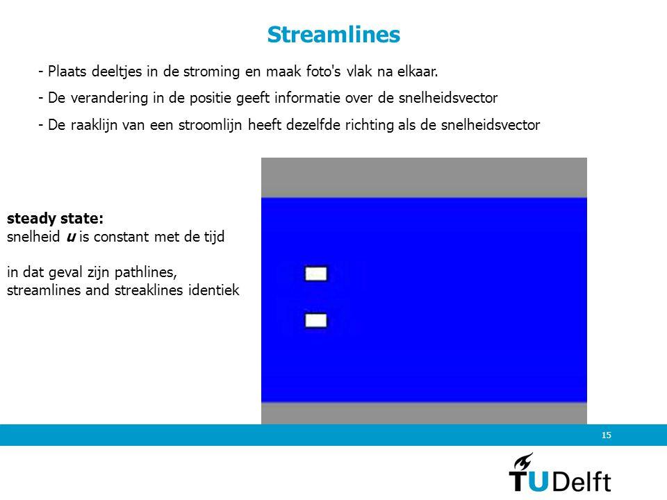 Streamlines - Plaats deeltjes in de stroming en maak foto s vlak na elkaar. - De verandering in de positie geeft informatie over de snelheidsvector.