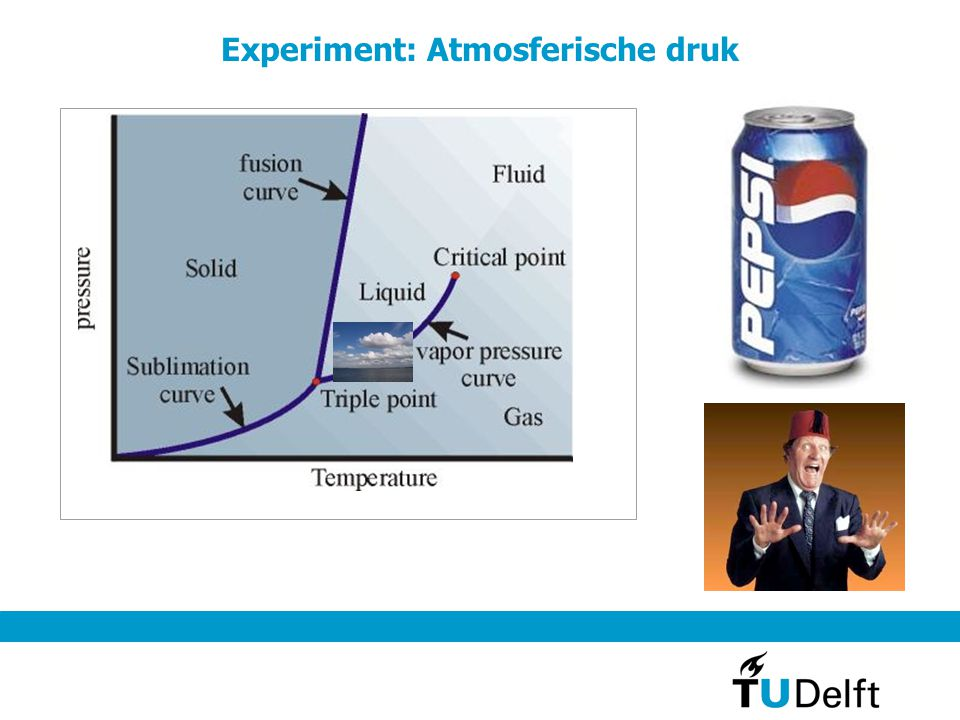 Experiment: Atmosferische druk