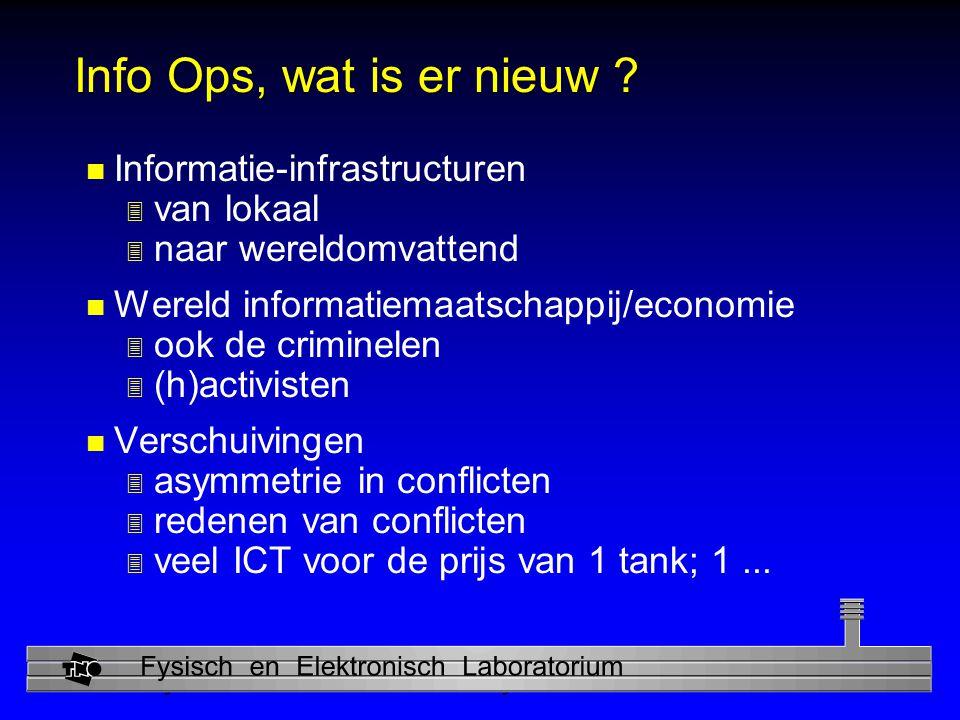 Info Ops, wat is er nieuw Informatie-infrastructuren van lokaal