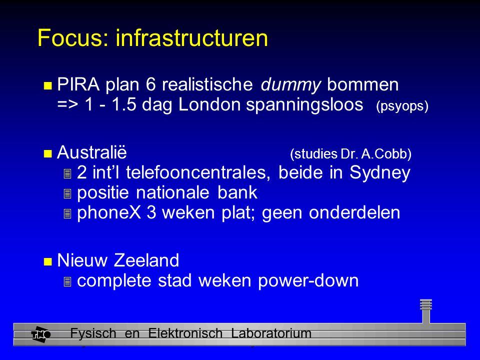 Focus: infrastructuren