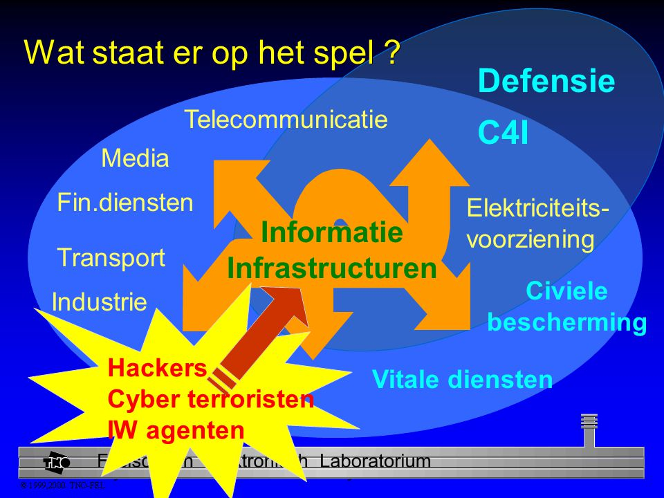 Informatie Infrastructuren