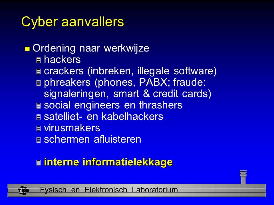 Cyber aanvallers Ordening naar werkwijze hackers