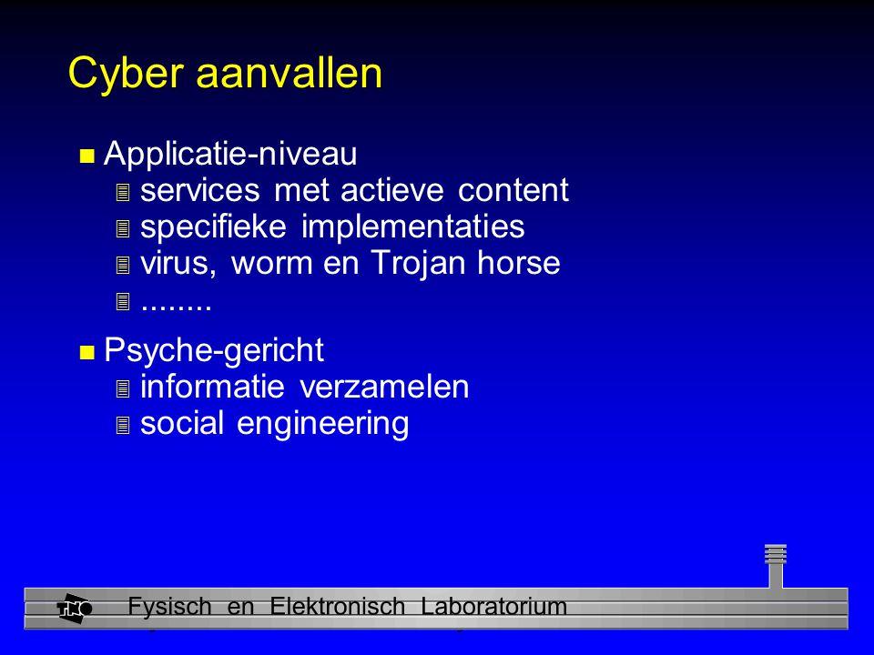 Cyber aanvallen Applicatie-niveau services met actieve content