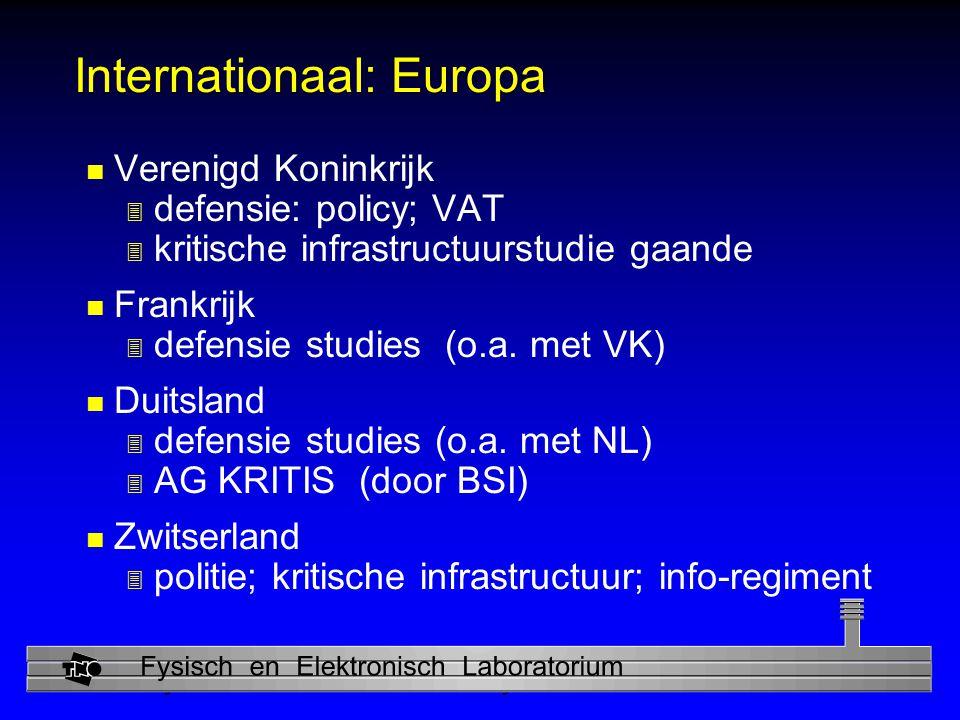 Internationaal: Europa