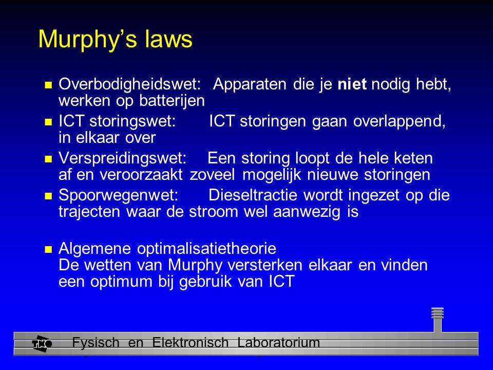 Murphy's laws Overbodigheidswet: Apparaten die je niet nodig hebt, werken op batterijen.