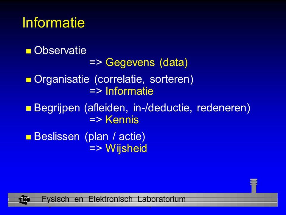 Informatie Observatie => Gegevens (data)