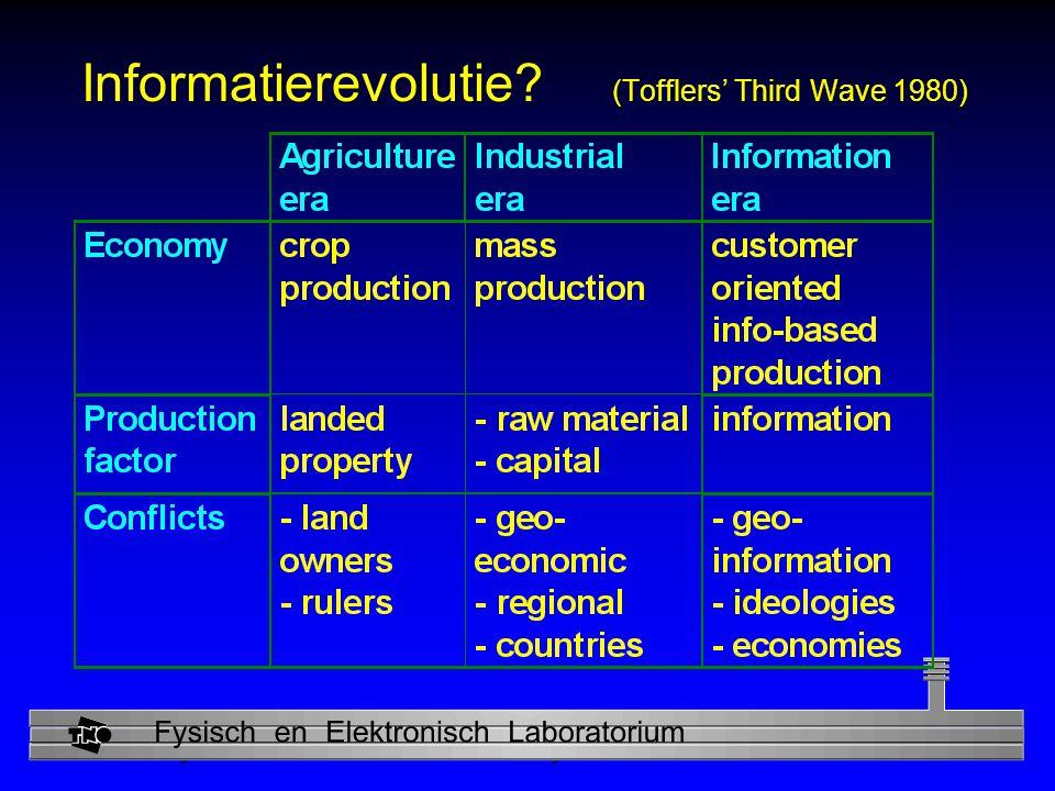 Informatierevolutie (Tofflers' Third Wave 1980)