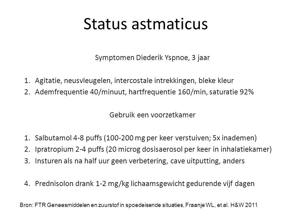 Status astmaticus Symptomen Diederik Yspnoe, 3 jaar