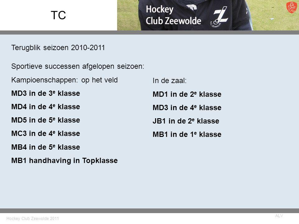 TC Terugblik seizoen 2010-2011 Sportieve successen afgelopen seizoen: