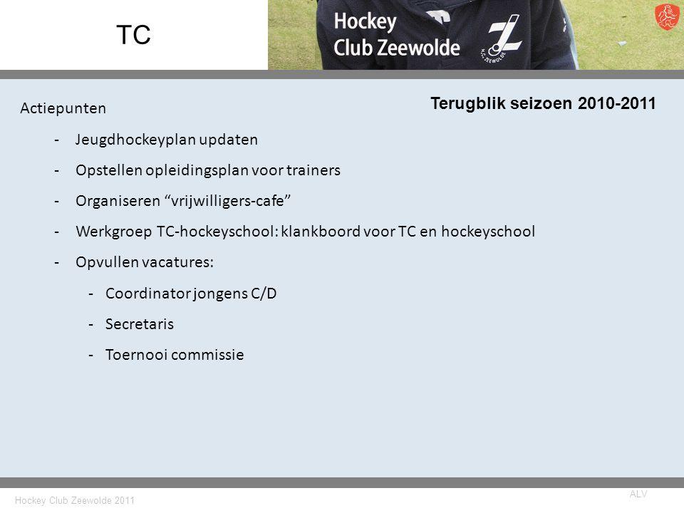 TC Terugblik seizoen 2010-2011 Actiepunten Jeugdhockeyplan updaten
