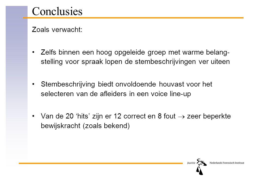 Conclusies Zoals verwacht:
