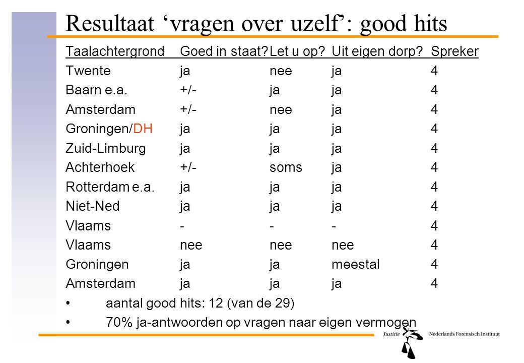 Resultaat 'vragen over uzelf': good hits