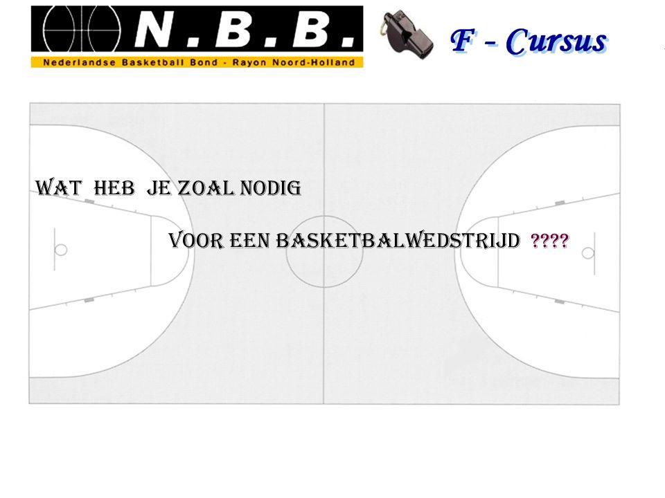 Wat heb je zoal nodig voor een basketbalwedstrijd