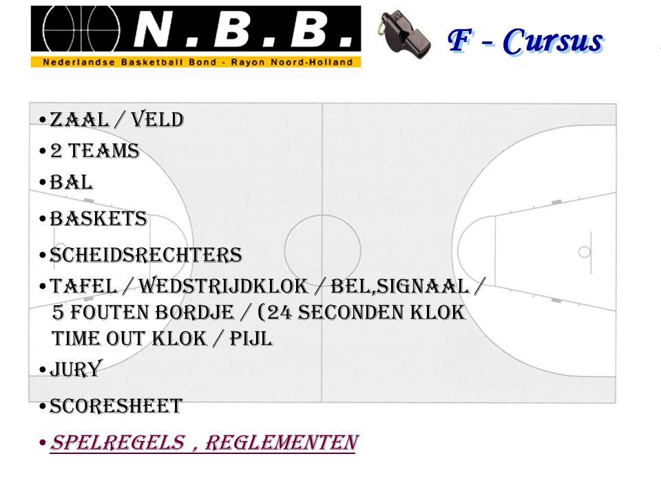 Zaal / veld 2 teams. bal. baskets. scheidsrechters. tafel / wedstrijdklok / bel,signaal / 5 fouten bordje / (24 seconden klok.