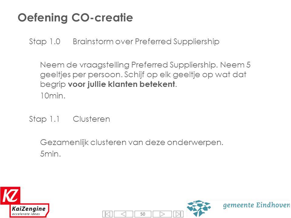 Oefening CO-creatie Stap 2.1 Brainstorm